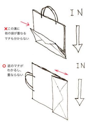 無印良品ファイルボックスで紙袋の整理・収納方法 しまい方のコツ