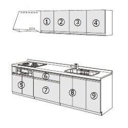 システムキッチン図面