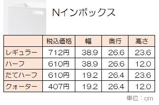 ニトリ Nインボックス サイズ一覧表
